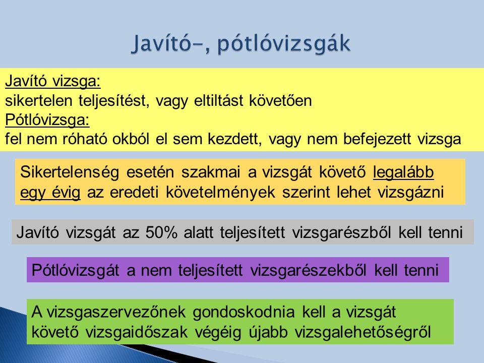 Javító-, pótlóvizsgák Javító vizsga: sikertelen teljesítést, vagy eltiltást követően. Pótlóvizsga: