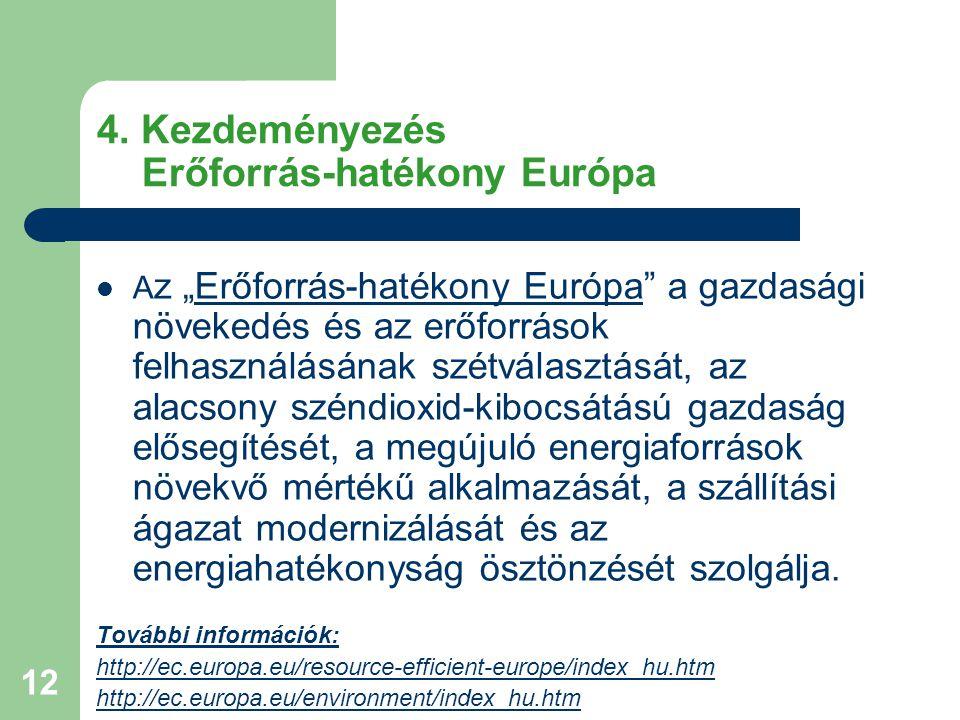 4. Kezdeményezés Erőforrás-hatékony Európa