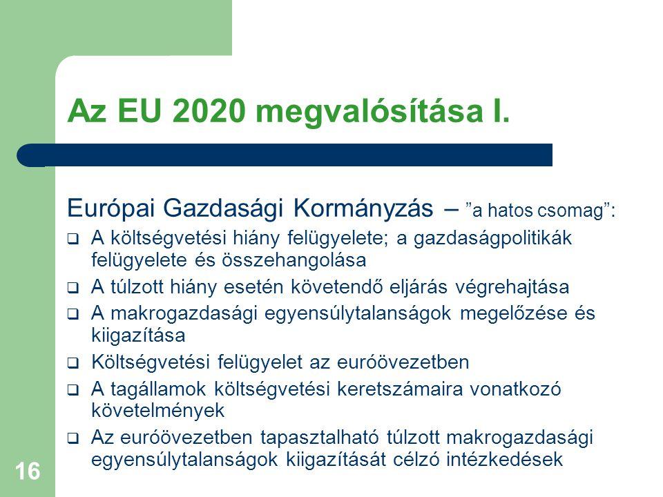 Az EU 2020 megvalósítása I. Európai Gazdasági Kormányzás – a hatos csomag :