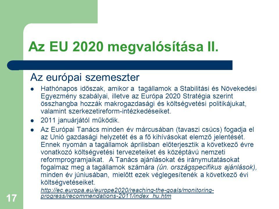 Az EU 2020 megvalósítása II. Az európai szemeszter