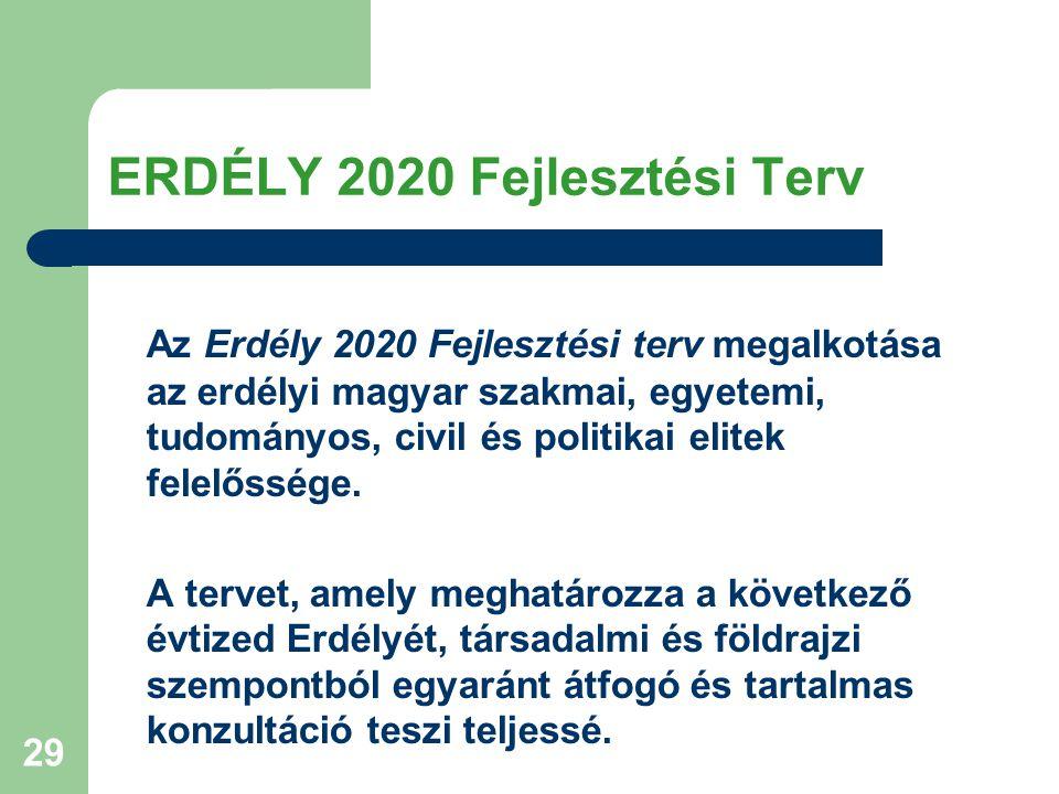 ERDÉLY 2020 Fejlesztési Terv