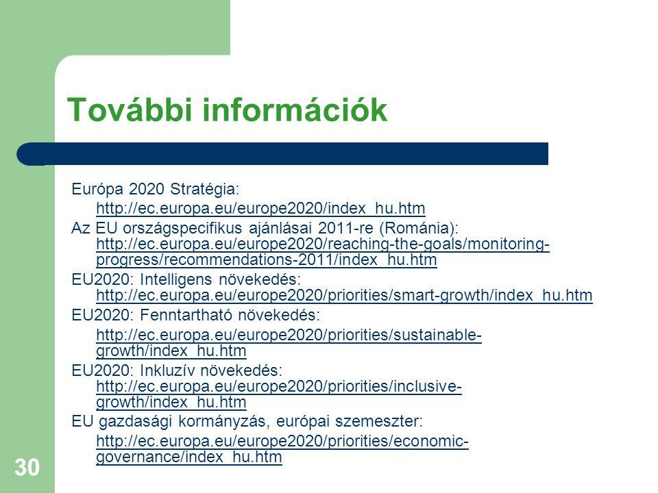 További információk Európa 2020 Stratégia: