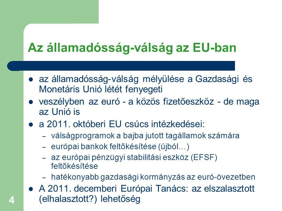 Az államadósság-válság az EU-ban