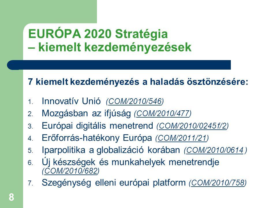 EURÓPA 2020 Stratégia – kiemelt kezdeményezések