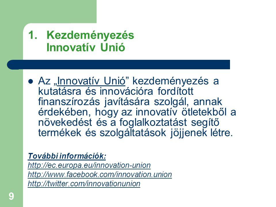 Kezdeményezés Innovatív Unió