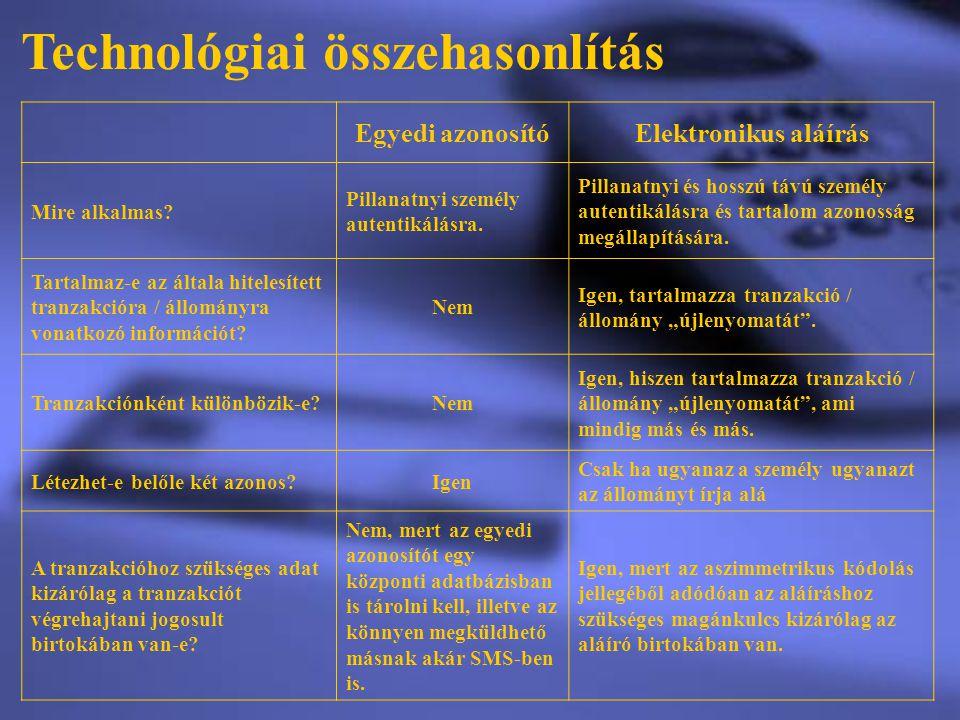 Technológiai összehasonlítás