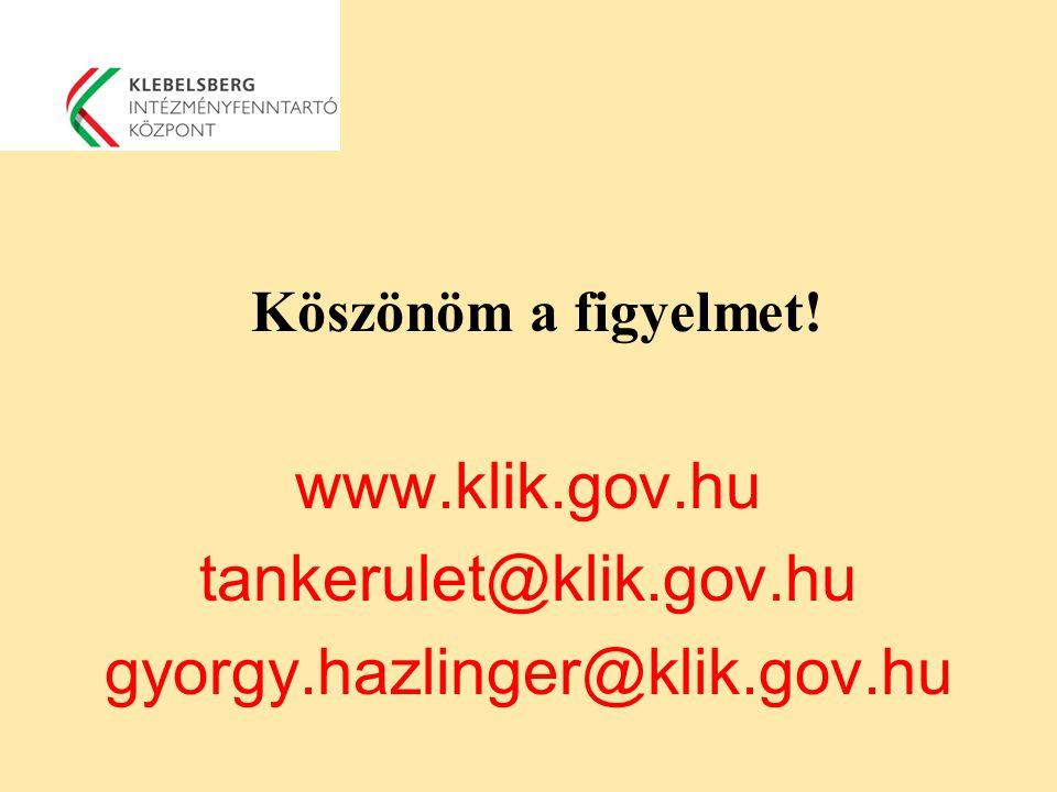 www.klik.gov.hu tankerulet@klik.gov.hu gyorgy.hazlinger@klik.gov.hu
