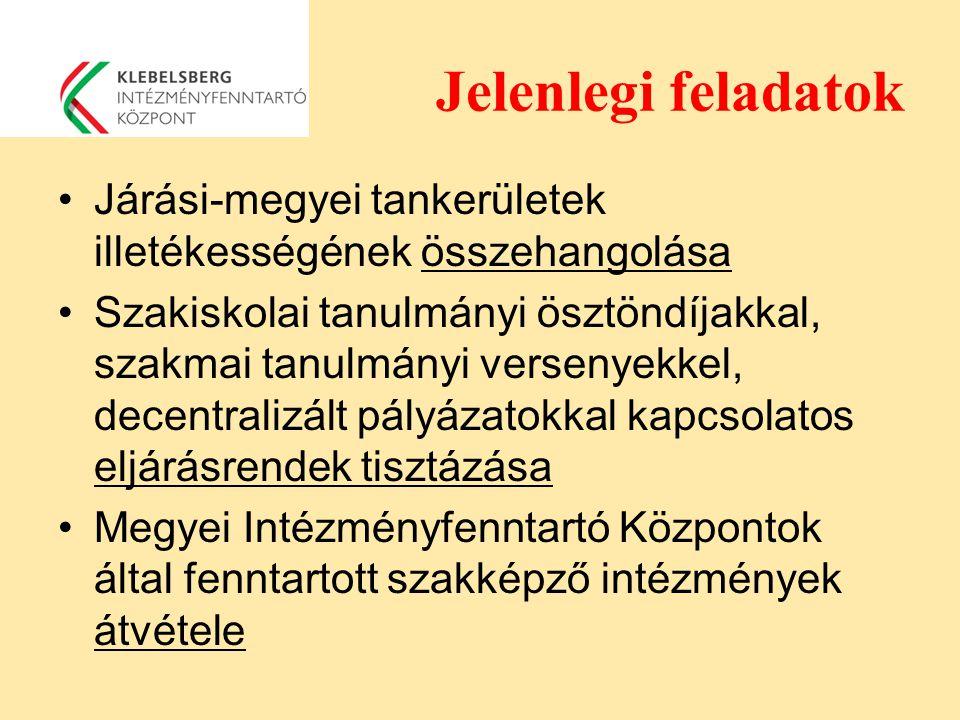 Jelenlegi feladatok Járási-megyei tankerületek illetékességének összehangolása.
