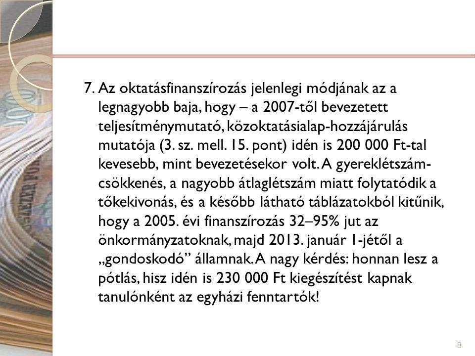 7. Az oktatásfinanszírozás jelenlegi módjának az a legnagyobb baja, hogy – a 2007-től bevezetett teljesítménymutató, közoktatásialap-hozzájárulás mutatója (3.
