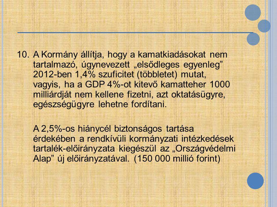 """10. A Kormány állítja, hogy a kamatkiadásokat nem tartalmazó, úgynevezett """"elsődleges egyenleg 2012-ben 1,4% szuficitet (többletet) mutat, vagyis, ha a GDP 4%-ot kitevő kamatteher 1000 milliárdját nem kellene fizetni, azt oktatásügyre, egészségügyre lehetne fordítani."""