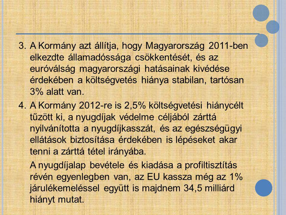 3. A Kormány azt állítja, hogy Magyarország 2011-ben elkezdte államadóssága csökkentését, és az euróválság magyarországi hatásainak kivédése érdekében a költségvetés hiánya stabilan, tartósan 3% alatt van.