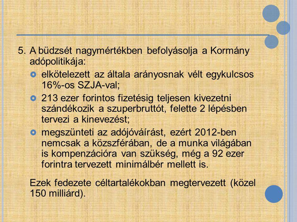 5. A büdzsét nagymértékben befolyásolja a Kormány adópolitikája: