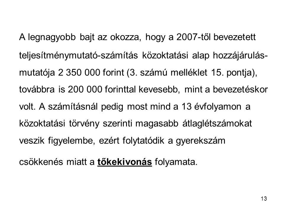 A legnagyobb bajt az okozza, hogy a 2007-től bevezetett teljesítménymutató-számítás közoktatási alap hozzájárulás-mutatója 2 350 000 forint (3.