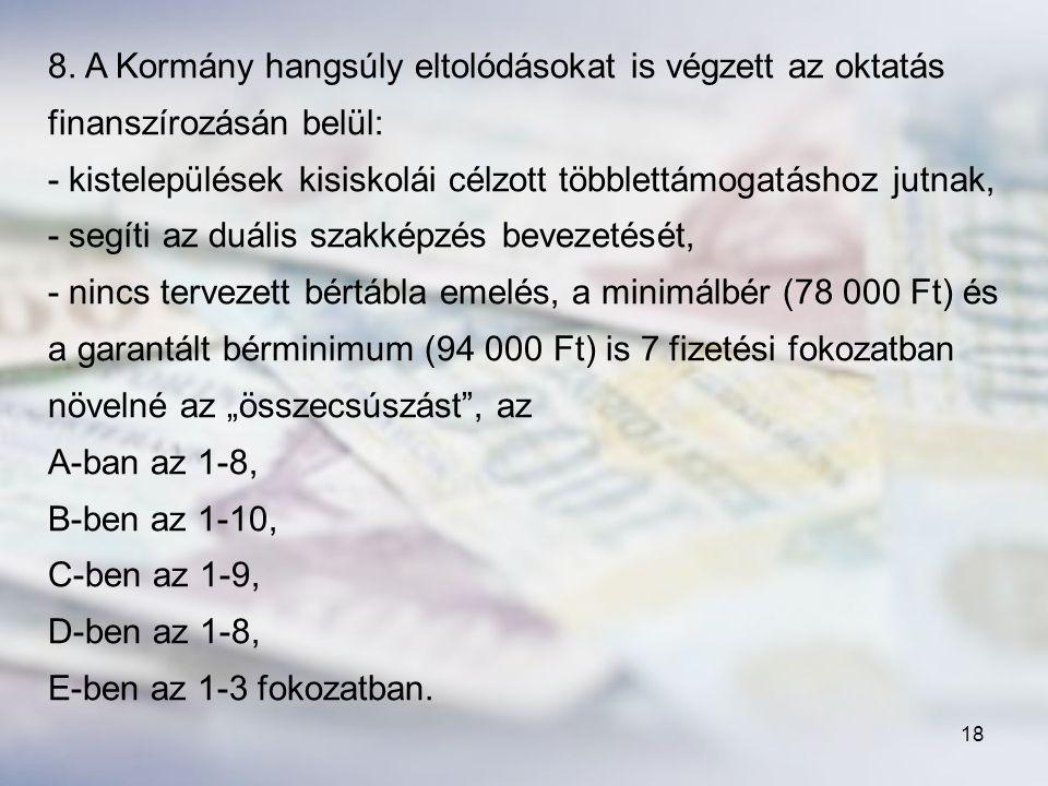 8. A Kormány hangsúly eltolódásokat is végzett az oktatás finanszírozásán belül: