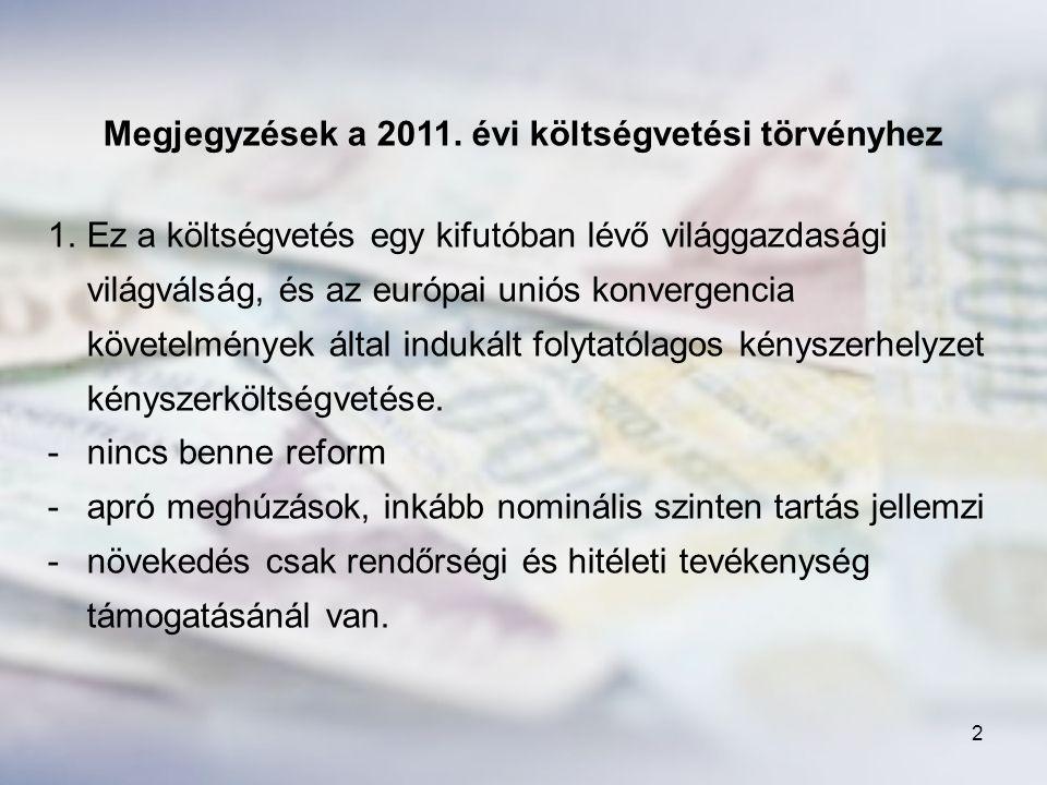 Megjegyzések a 2011. évi költségvetési törvényhez