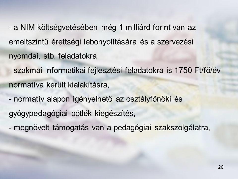 - a NIM költségvetésében még 1 milliárd forint van az emeltszintű érettségi lebonyolítására és a szervezési nyomdai, stb. feladatokra