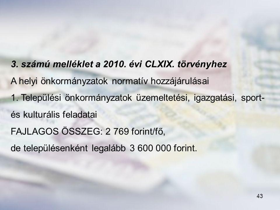 3. számú melléklet a 2010. évi CLXIX. törvényhez