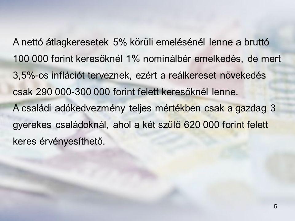 A nettó átlagkeresetek 5% körüli emelésénél lenne a bruttó 100 000 forint keresőknél 1% nominálbér emelkedés, de mert 3,5%-os inflációt terveznek, ezért a reálkereset növekedés csak 290 000-300 000 forint felett keresőknél lenne.