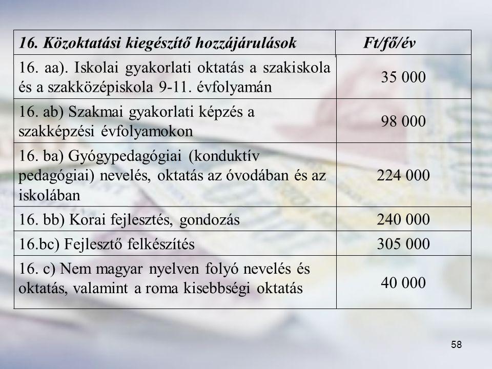 40 000 16. c) Nem magyar nyelven folyó nevelés és oktatás, valamint a roma kisebbségi oktatás. 305 000.