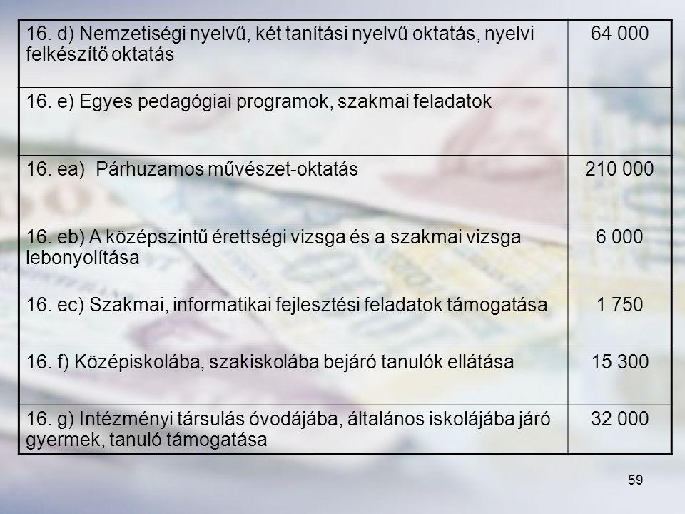 16. d) Nemzetiségi nyelvű, két tanítási nyelvű oktatás, nyelvi felkészítő oktatás