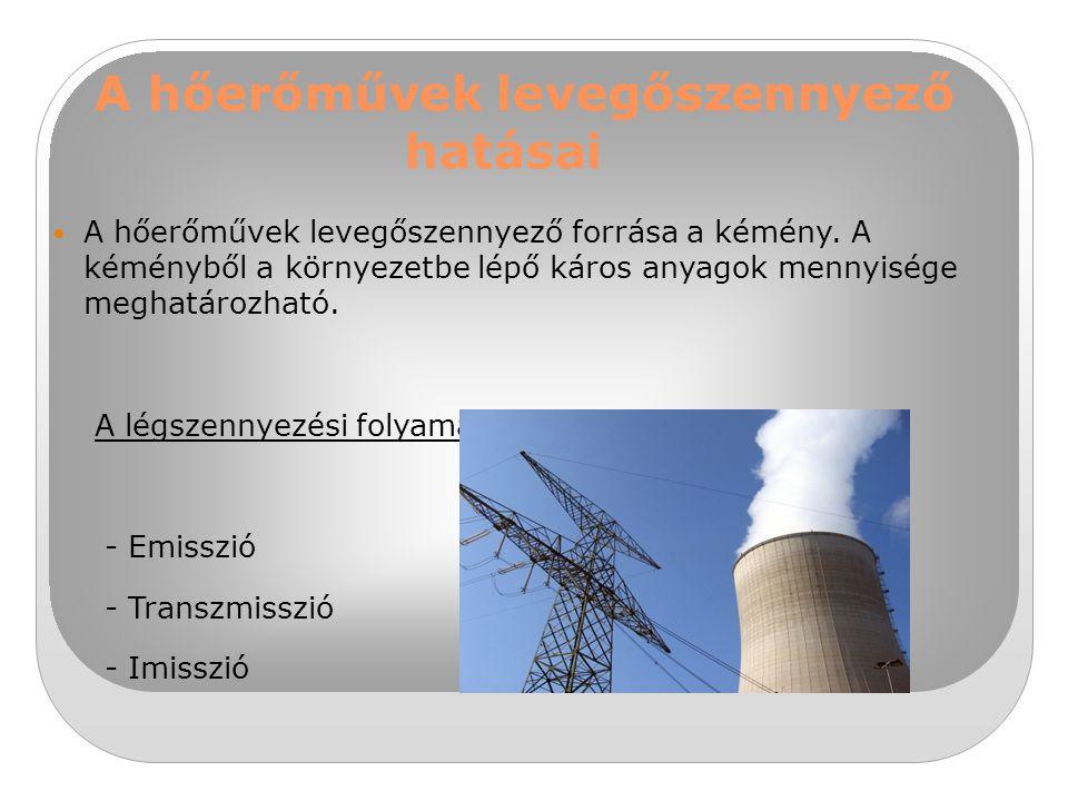 A hőerőművek levegőszennyező hatásai