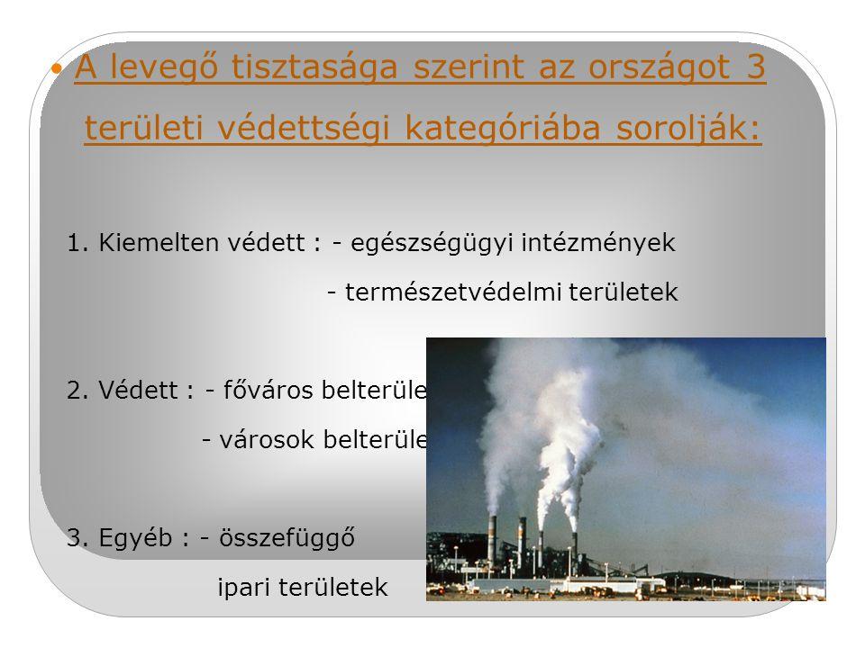 A levegő tisztasága szerint az országot 3