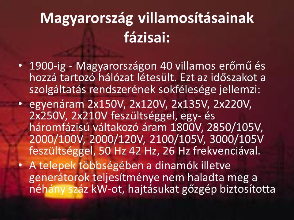 Magyarország villamosításainak fázisai:
