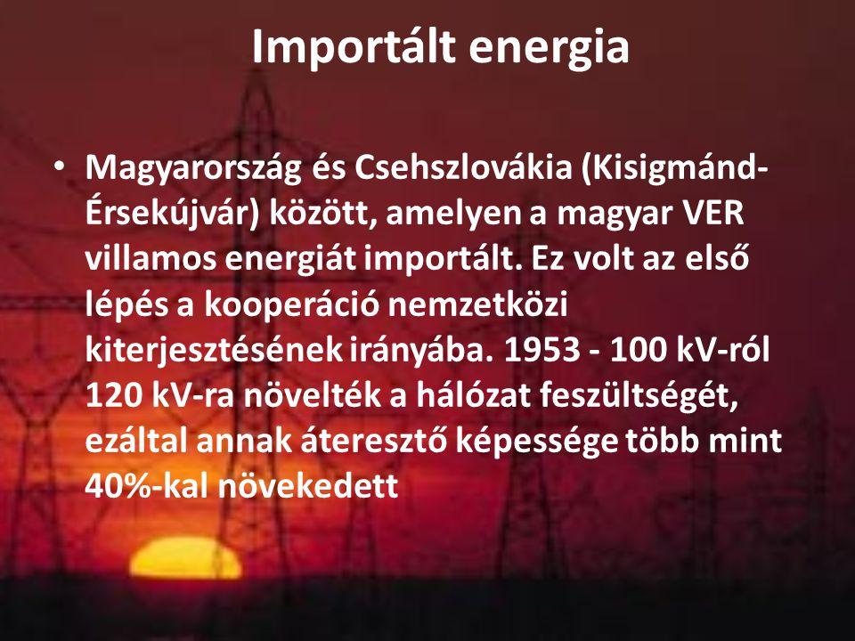 Importált energia