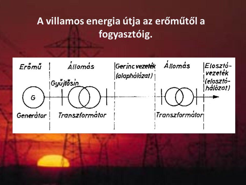 A villamos energia útja az erőműtől a fogyasztóig.
