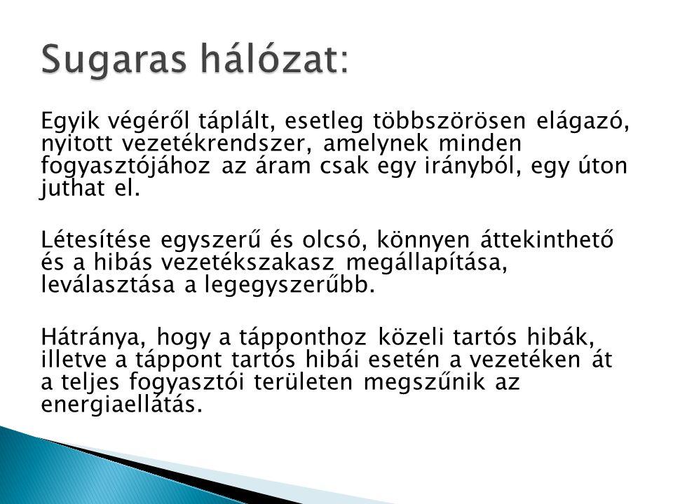 Sugaras hálózat: