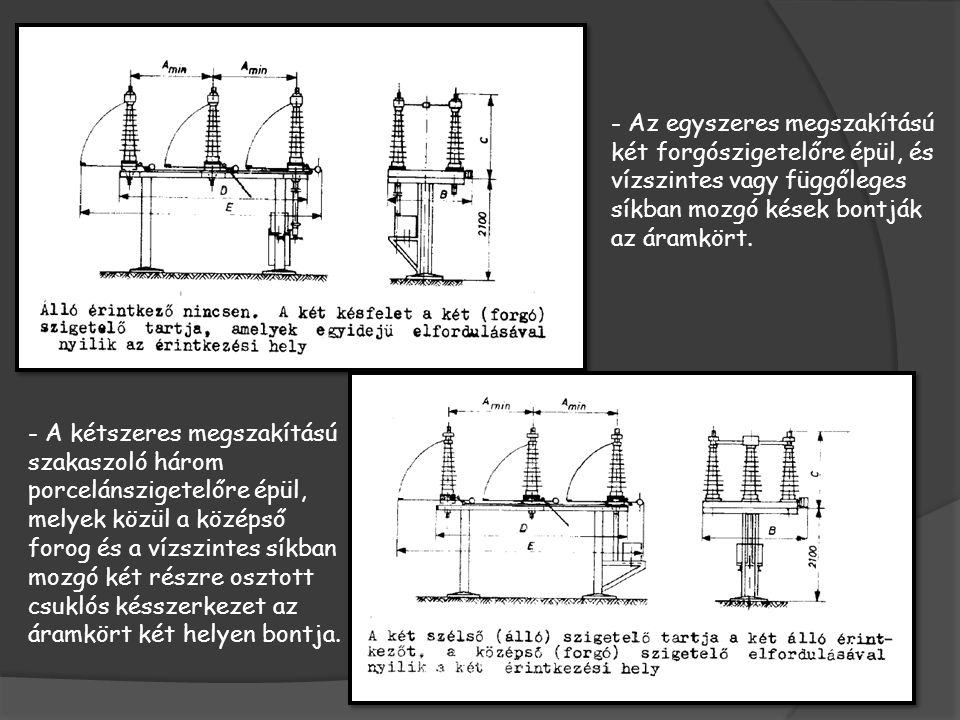 - Az egyszeres megszakítású két forgószigetelőre épül, és vízszintes vagy függőleges síkban mozgó kések bontják az áramkört.