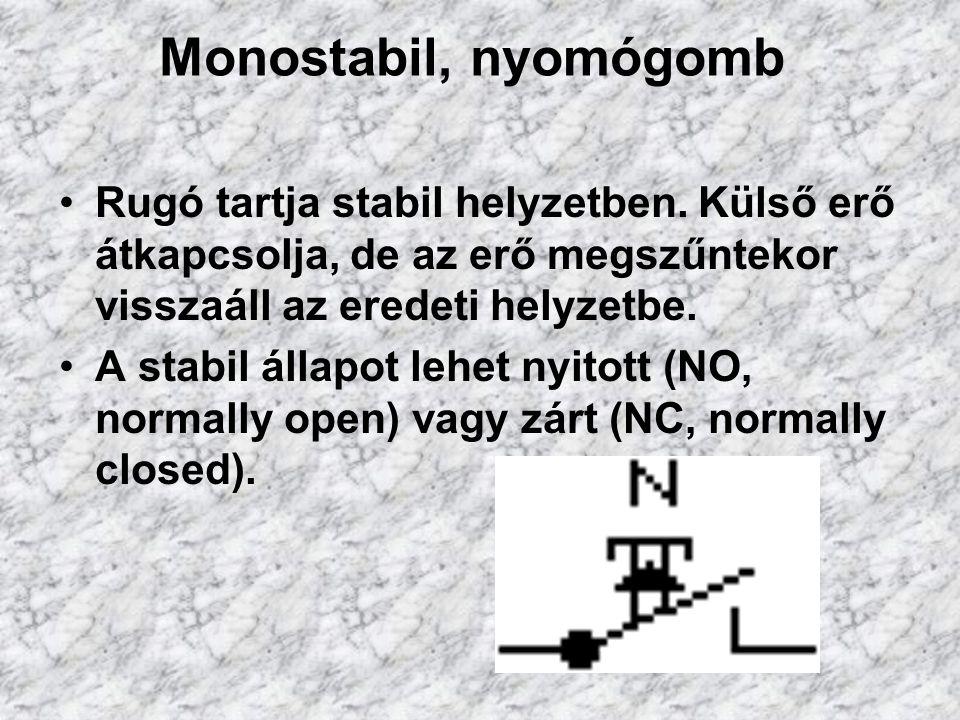 Monostabil, nyomógomb Rugó tartja stabil helyzetben. Külső erő átkapcsolja, de az erő megszűntekor visszaáll az eredeti helyzetbe.