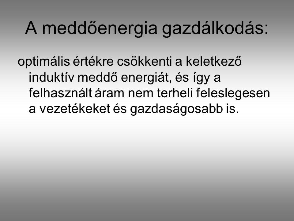 A meddőenergia gazdálkodás: