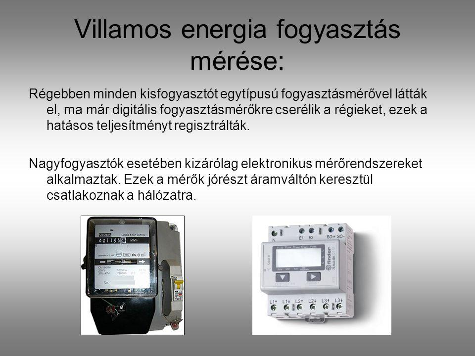 Villamos energia fogyasztás mérése: