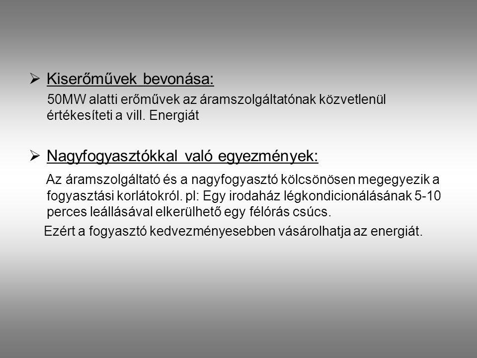 Kiserőművek bevonása: