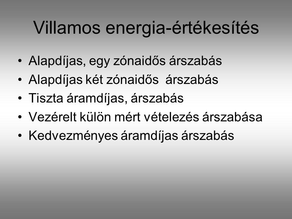 Villamos energia-értékesítés