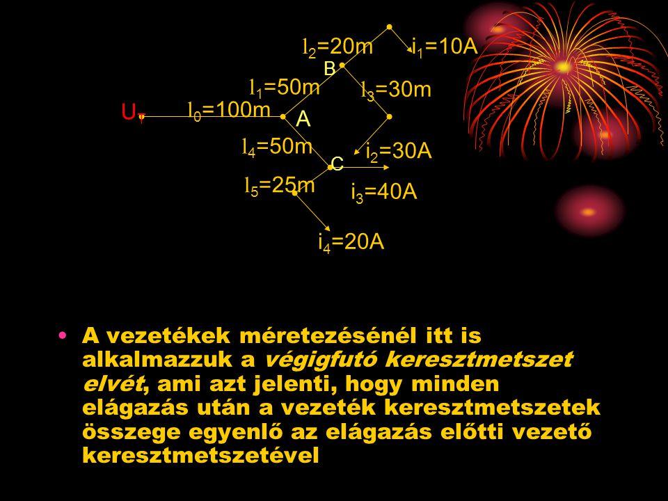 i1=10A i2=30A i3=40A i4=20A l1=50m l4=50m l0=100m l3=30m l5=25m l2=20m