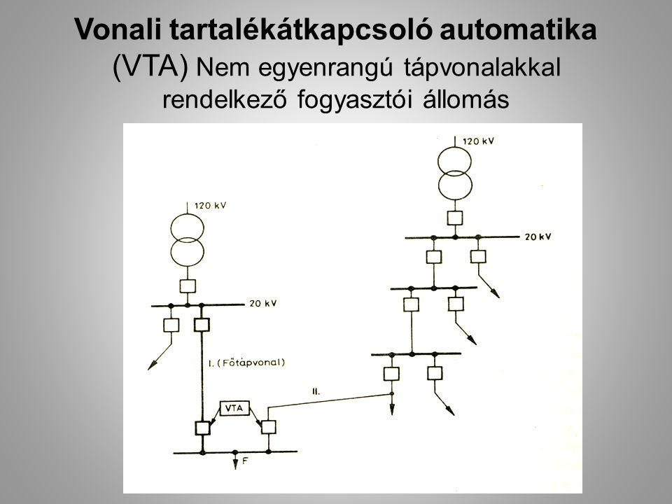 Vonali tartalékátkapcsoló automatika (VTA) Nem egyenrangú tápvonalakkal rendelkező fogyasztói állomás