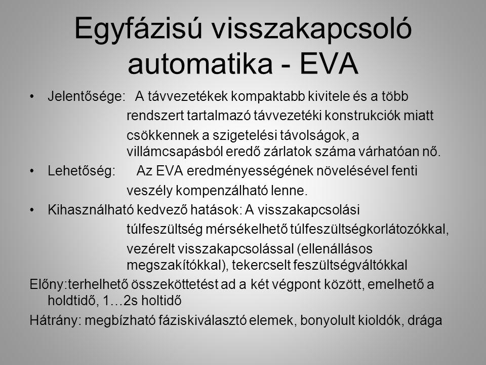 Egyfázisú visszakapcsoló automatika - EVA