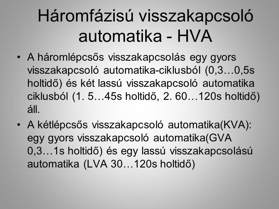 Háromfázisú visszakapcsoló automatika - HVA