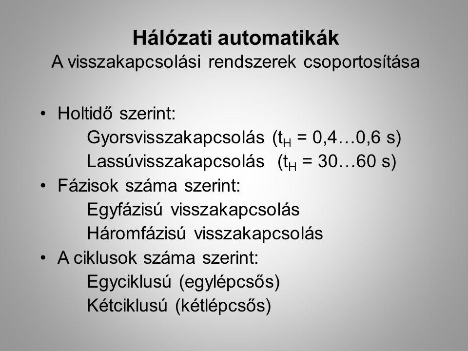 Hálózati automatikák A visszakapcsolási rendszerek csoportosítása