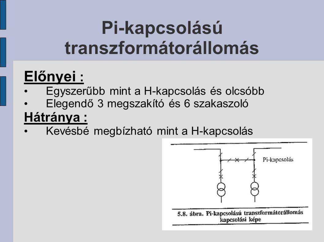 Pi-kapcsolású transzformátorállomás