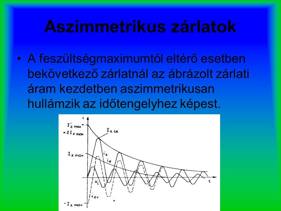 Aszimmetrikus zárlatok