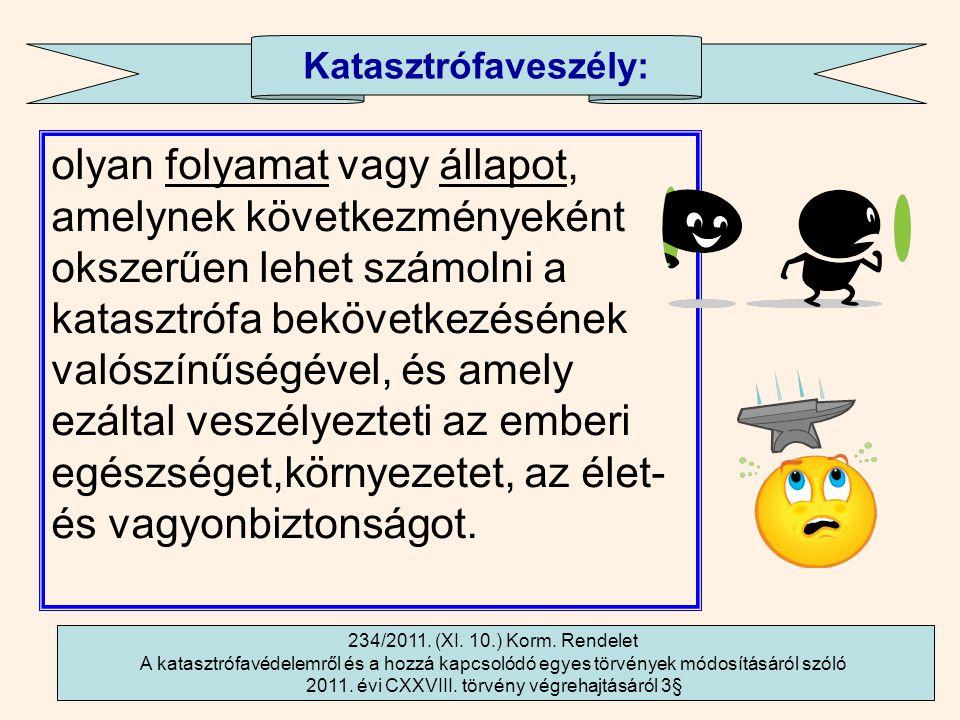 2011. évi CXXVIII. törvény végrehajtásáról 3§