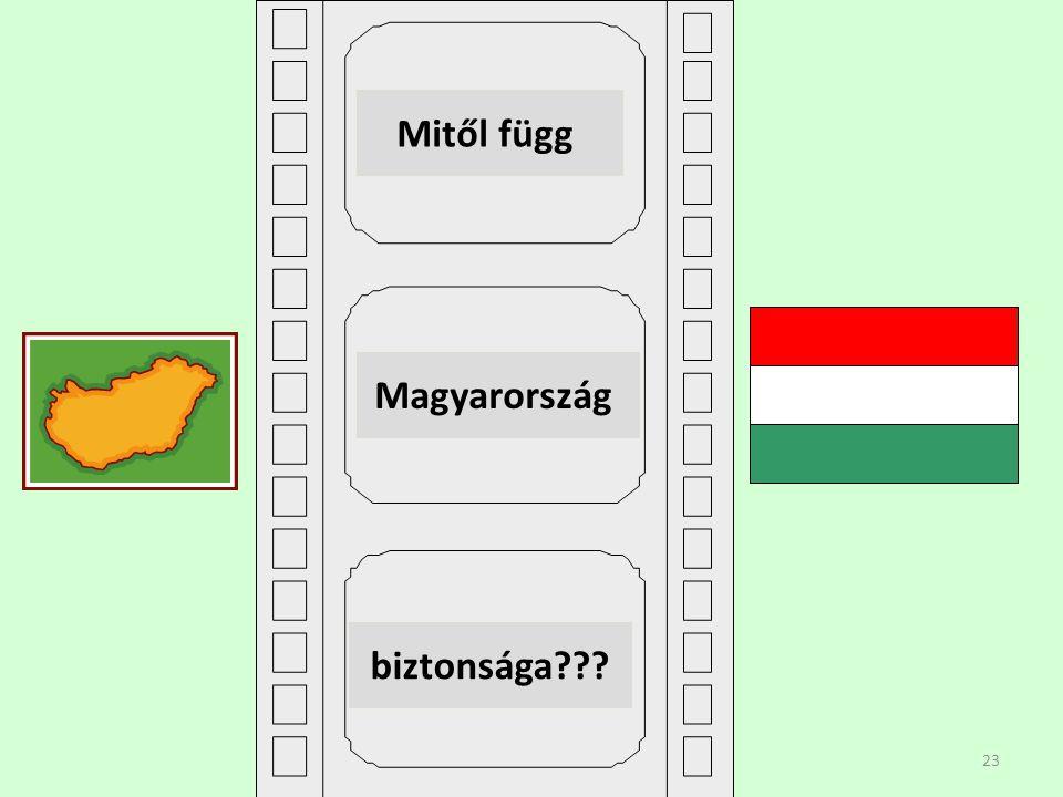 Mitől függ Magyarország biztonsága
