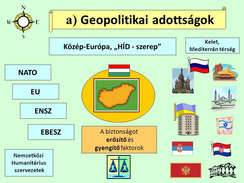 """a) Geopolitikai adottságok Közép-Európa, """"HÍD - szerep"""