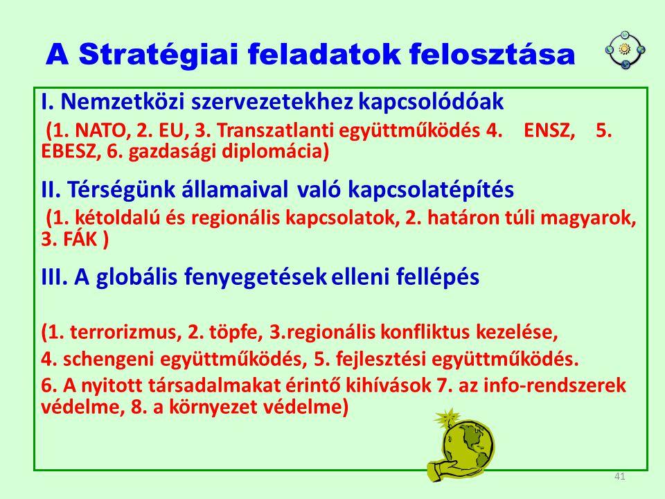 A Stratégiai feladatok felosztása