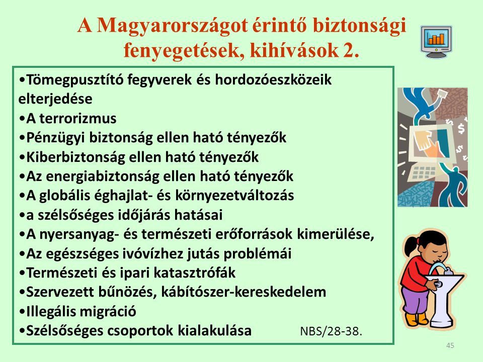 A Magyarországot érintő biztonsági fenyegetések, kihívások 2.