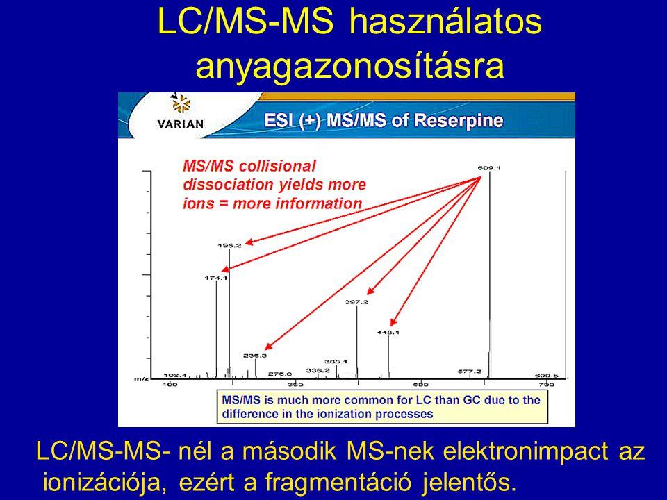 LC/MS-MS használatos anyagazonosításra