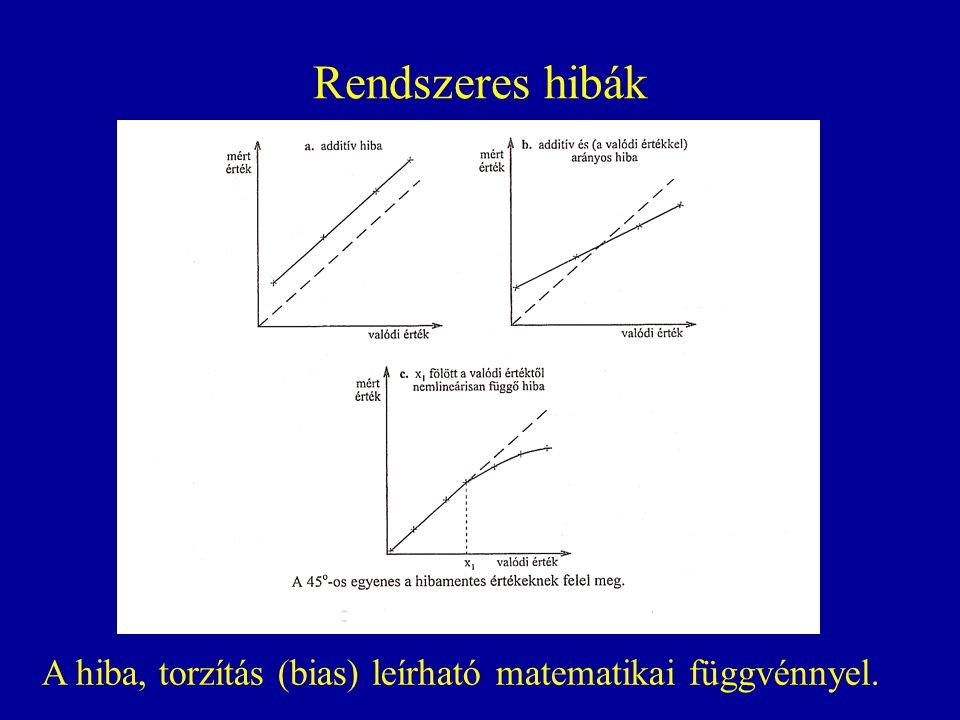 Rendszeres hibák A hiba, torzítás (bias) leírható matematikai függvénnyel.